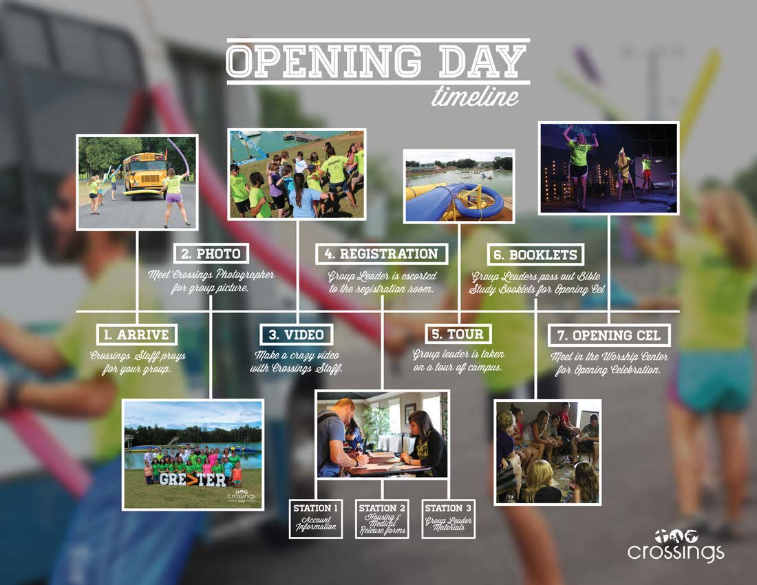 opening day timeline